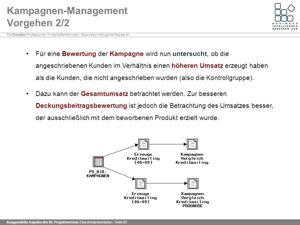 Kampagnen-Management Vorgehen 2/2