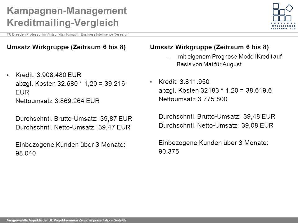 Kampagnen-Management Kreditmailing-Vergleich