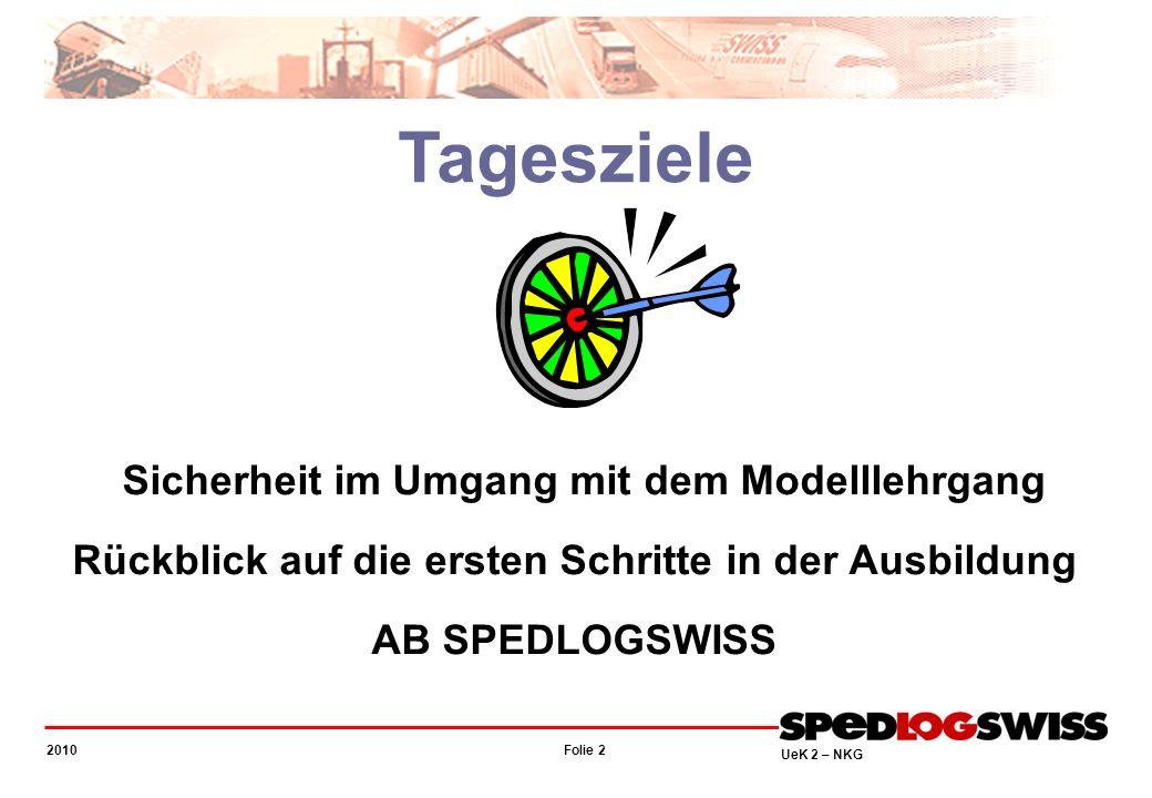 Tagesziele Sicherheit im Umgang mit dem Modelllehrgang Rückblick auf die ersten Schritte in der Ausbildung AB SPEDLOGSWISS.