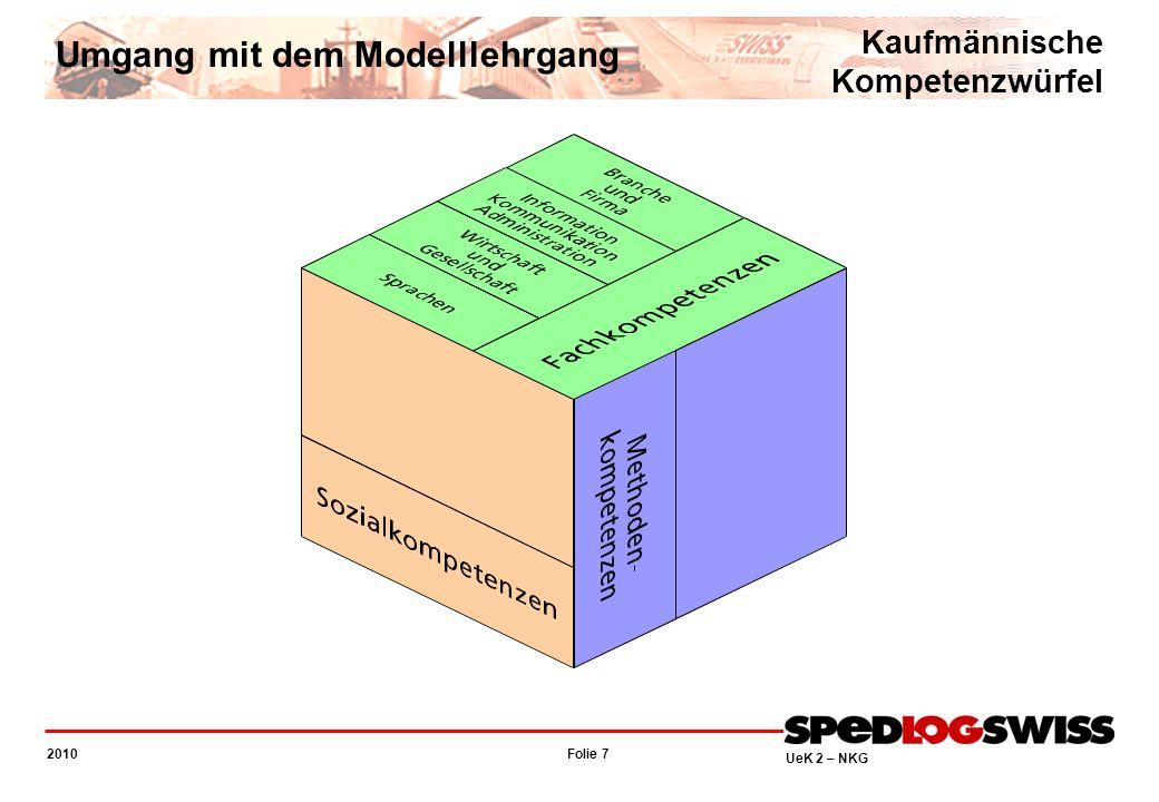 Umgang mit dem Modelllehrgang