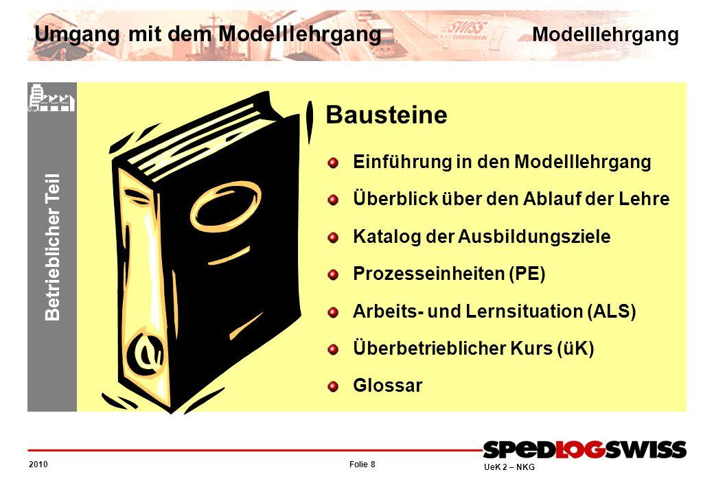 Bausteine Umgang mit dem Modelllehrgang Modelllehrgang