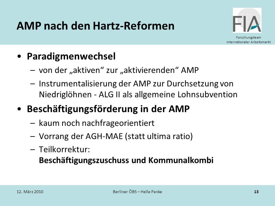 AMP nach den Hartz-Reformen
