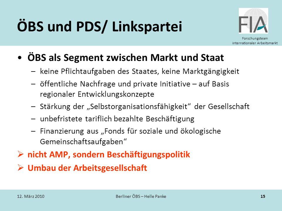 ÖBS und PDS/ Linkspartei