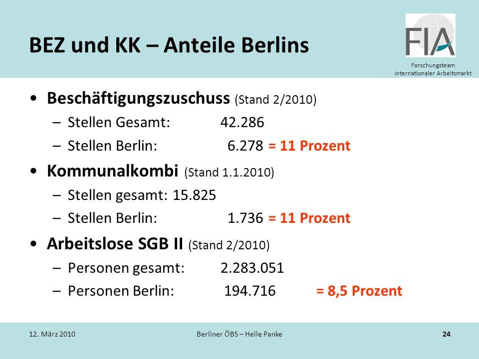 BEZ und KK – Anteile Berlins