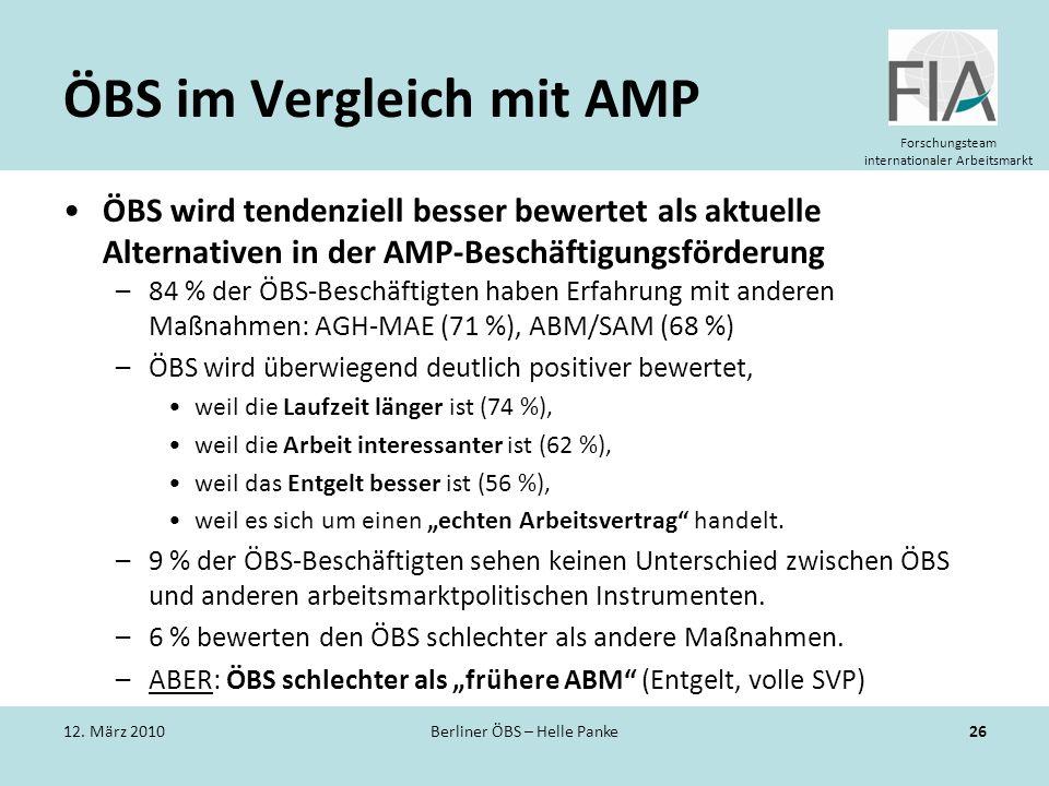 ÖBS im Vergleich mit AMP