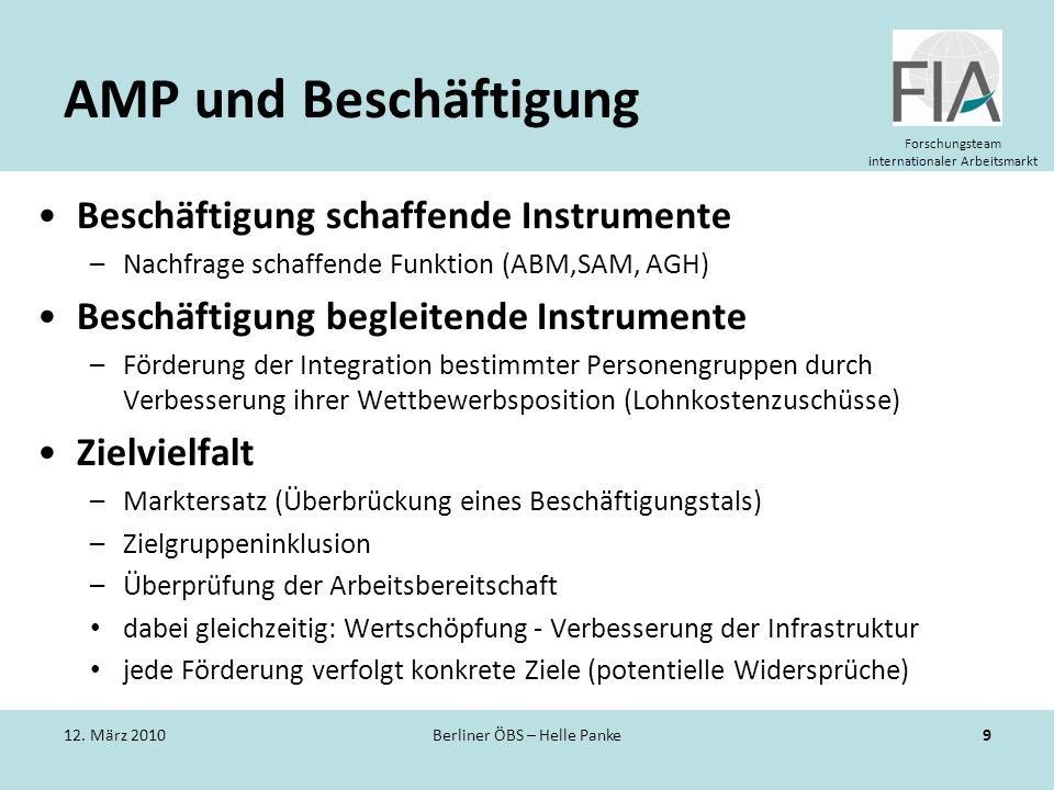 Berliner ÖBS – Helle Panke
