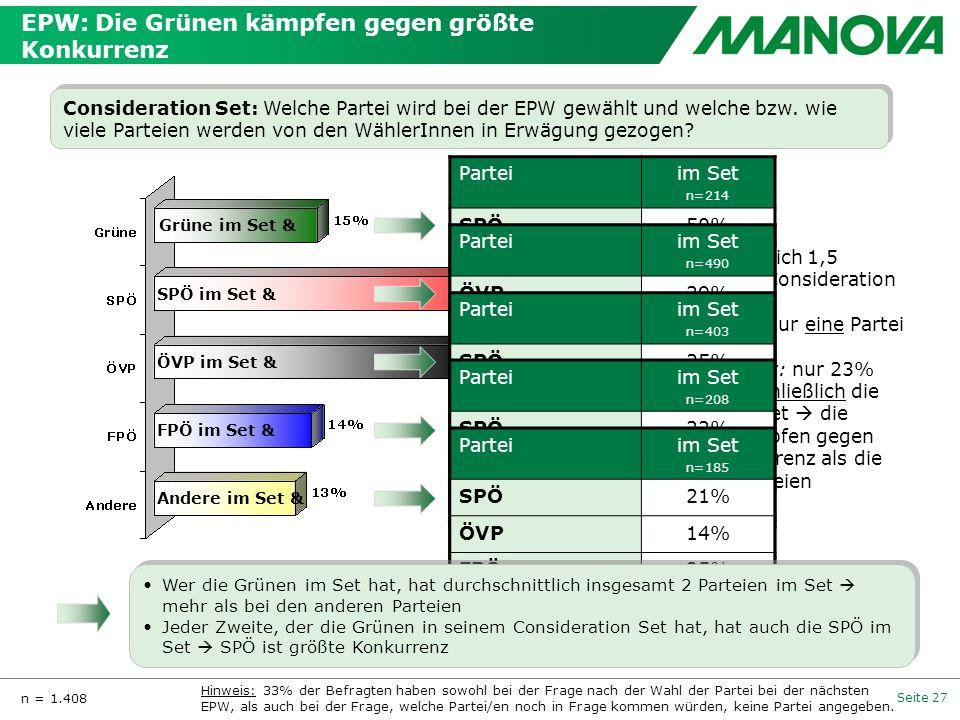 EPW: Die Grünen kämpfen gegen größte Konkurrenz