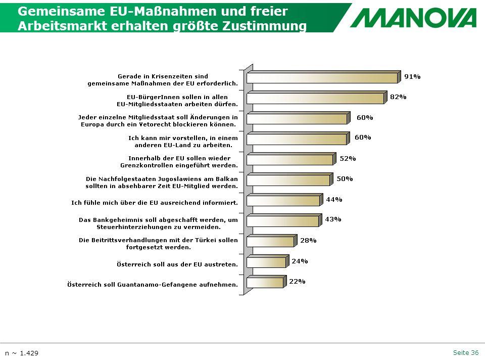 Gemeinsame EU-Maßnahmen und freier Arbeitsmarkt erhalten größte Zustimmung