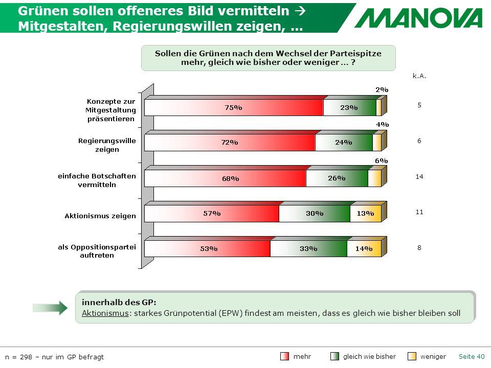 Grünen sollen offeneres Bild vermitteln  Mitgestalten, Regierungswillen zeigen, …