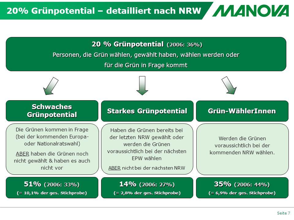 20% Grünpotential – detailliert nach NRW