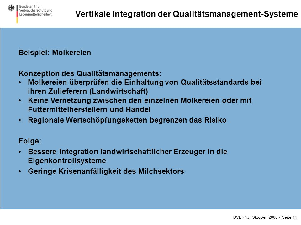 Vertikale Integration der Qualitätsmanagement-Systeme