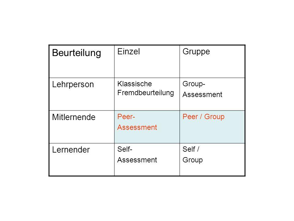 Beurteilung Einzel Gruppe Lehrperson Mitlernende Lernender