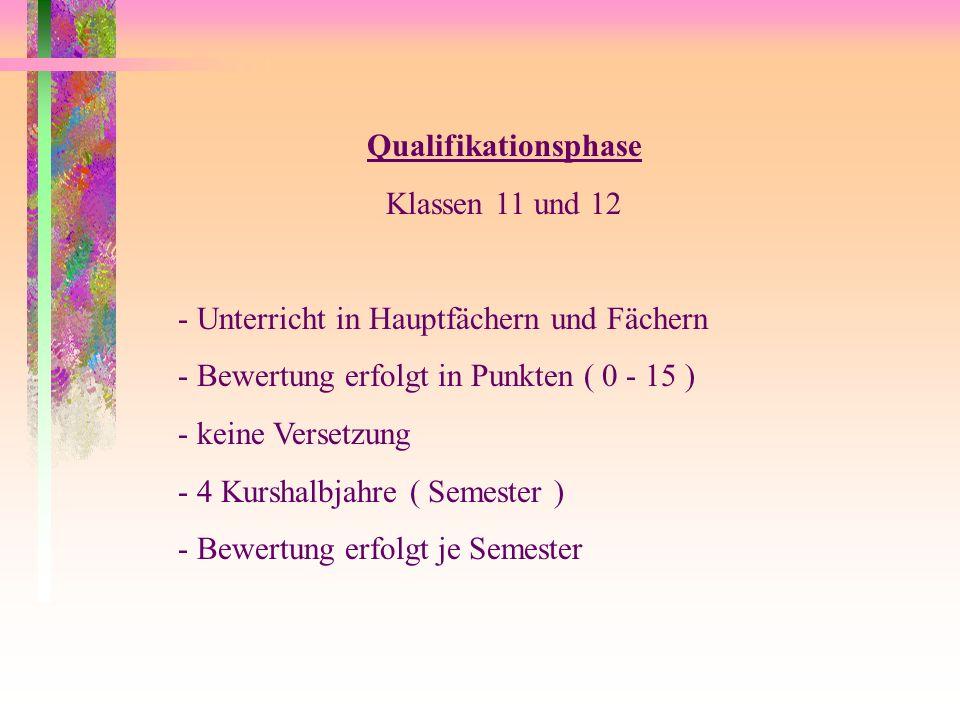 Qualifikationsphase Klassen 11 und 12. - Unterricht in Hauptfächern und Fächern. - Bewertung erfolgt in Punkten ( 0 - 15 )