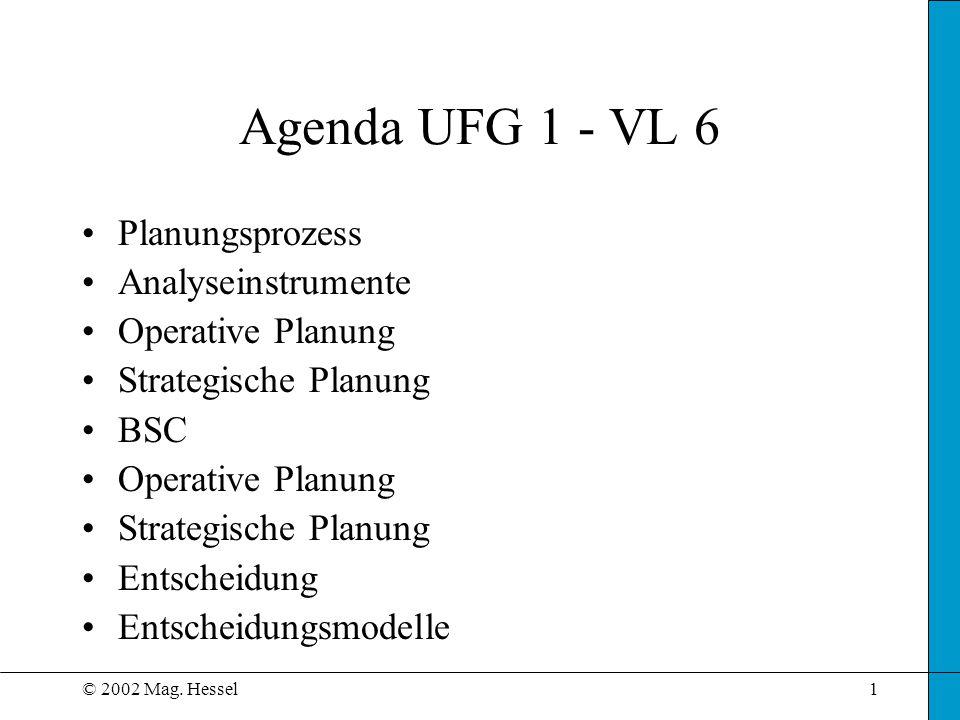 Agenda UFG 1 - VL 6 Planungsprozess Analyseinstrumente