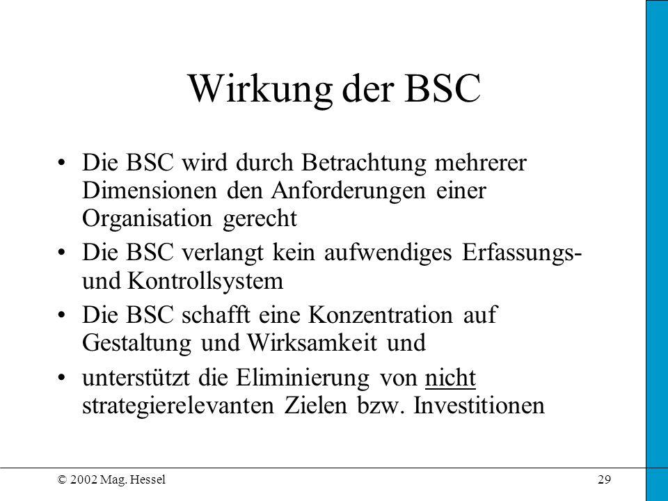 Wirkung der BSC Die BSC wird durch Betrachtung mehrerer Dimensionen den Anforderungen einer Organisation gerecht.