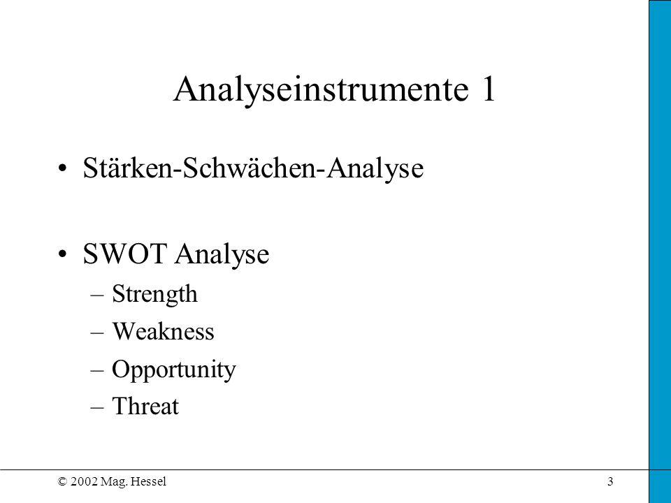 Analyseinstrumente 1 Stärken-Schwächen-Analyse SWOT Analyse Strength