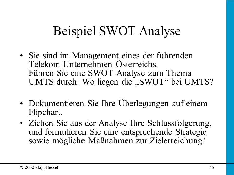 Beispiel SWOT Analyse