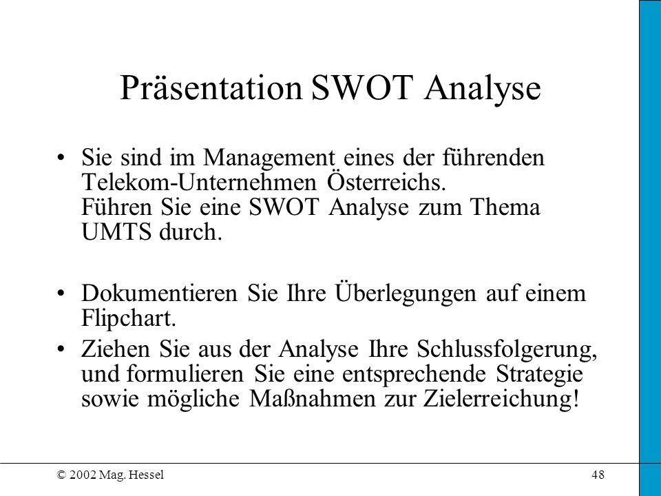 Präsentation SWOT Analyse