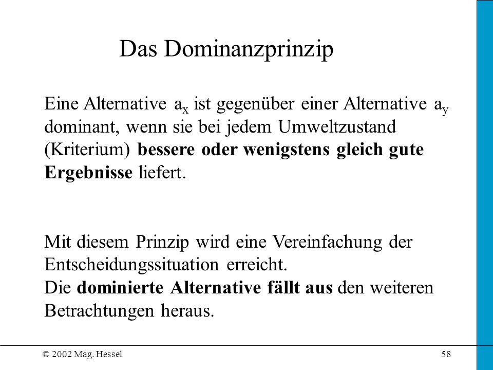 Das Dominanzprinzip Eine Alternative ax ist gegenüber einer Alternative ay. dominant, wenn sie bei jedem Umweltzustand.