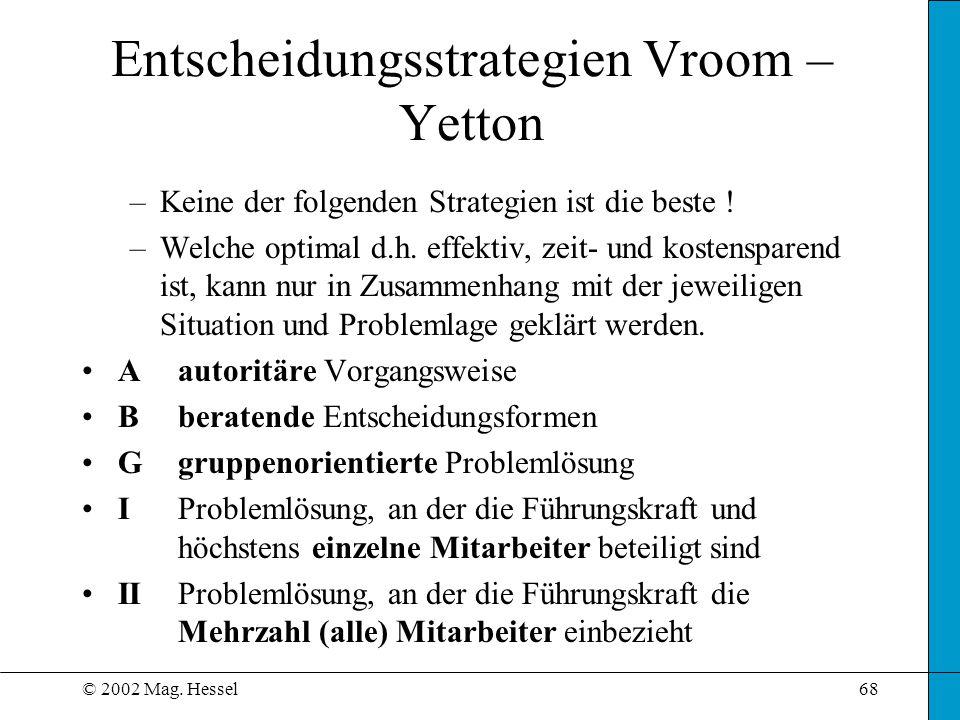 Entscheidungsstrategien Vroom – Yetton