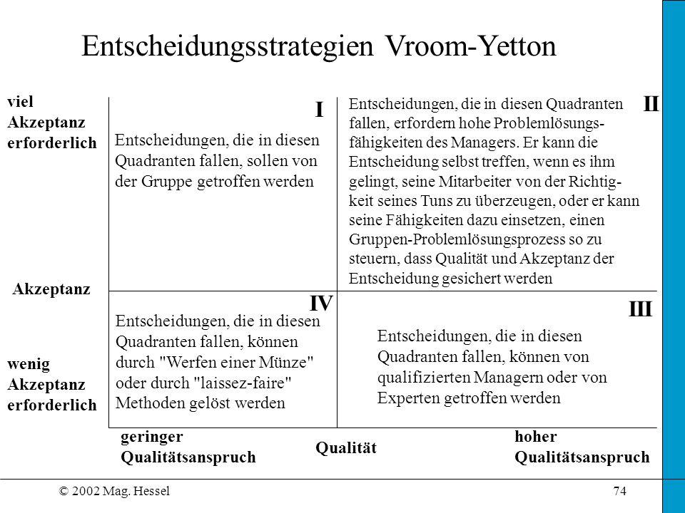 Entscheidungsstrategien Vroom-Yetton