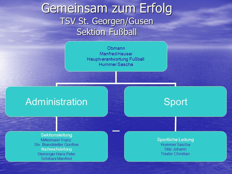 Gemeinsam zum Erfolg TSV St. Georgen/Gusen Sektion Fußball