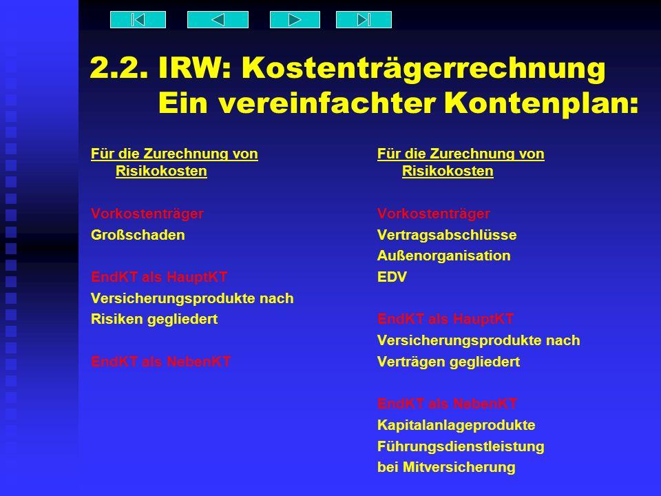 2.2. IRW: Kostenträgerrechnung Ein vereinfachter Kontenplan: