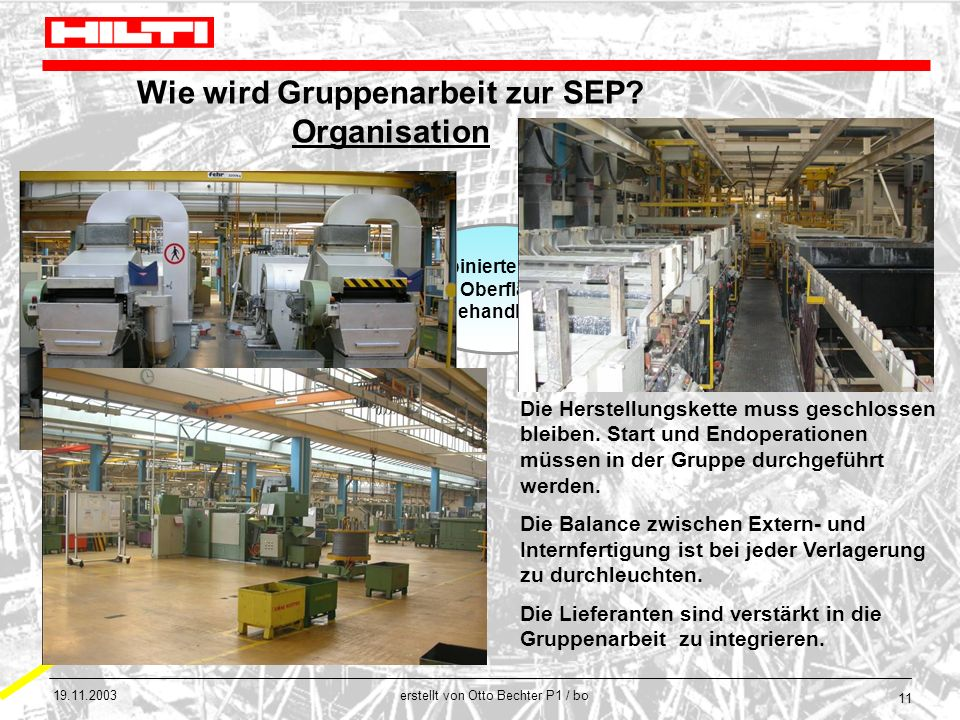 Wie wird Gruppenarbeit zur SEP Organisation