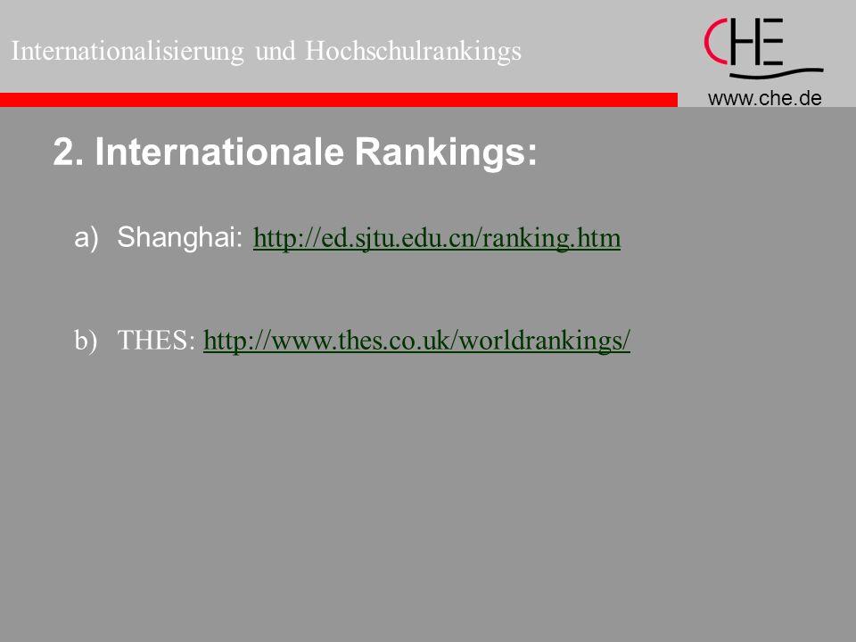 2. Internationale Rankings: