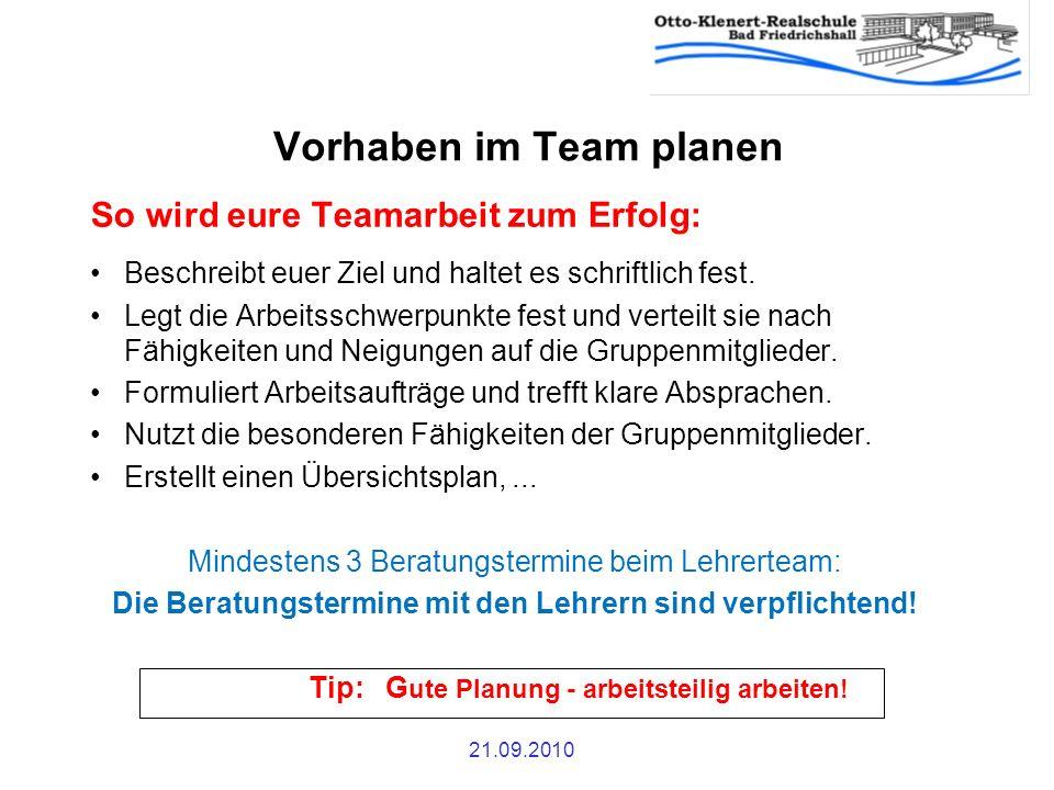Vorhaben im Team planen