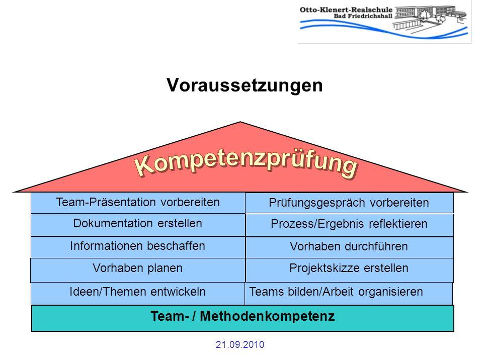 Team- / Methodenkompetenz