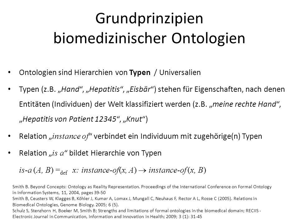 Grundprinzipien biomedizinischer Ontologien
