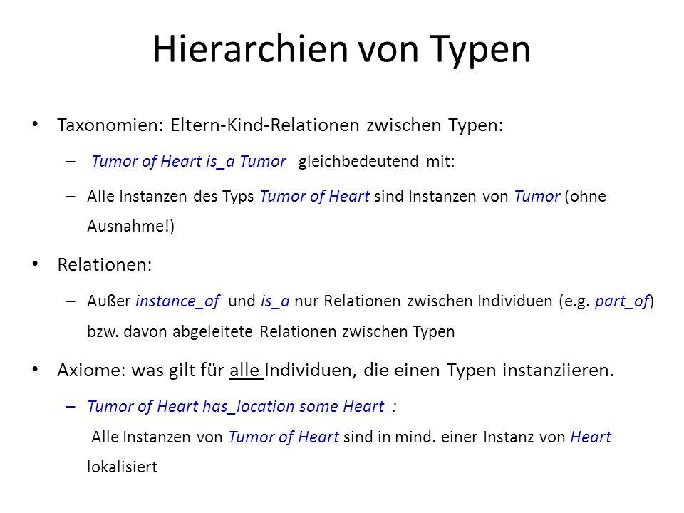 Hierarchien von Typen Taxonomien: Eltern-Kind-Relationen zwischen Typen: Tumor of Heart is_a Tumor gleichbedeutend mit: