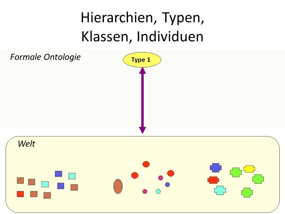 Hierarchien, Typen, Klassen, Individuen