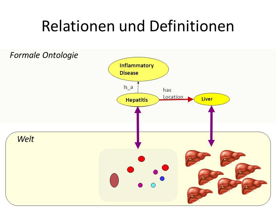 Relationen und Definitionen