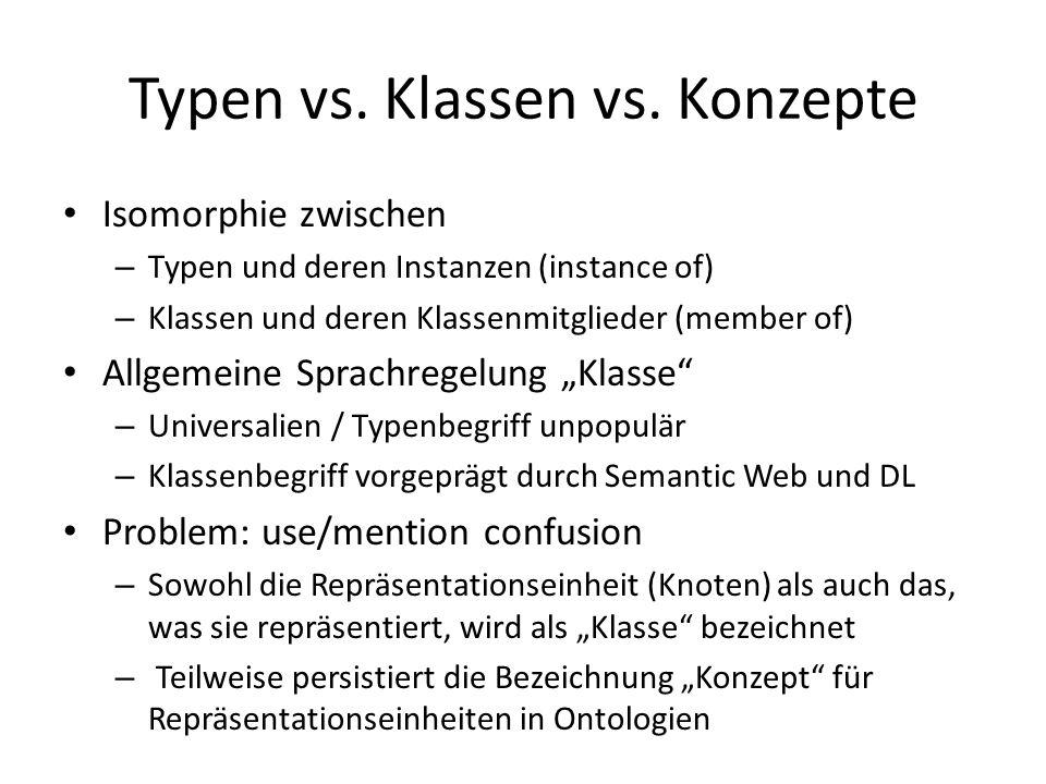 Typen vs. Klassen vs. Konzepte