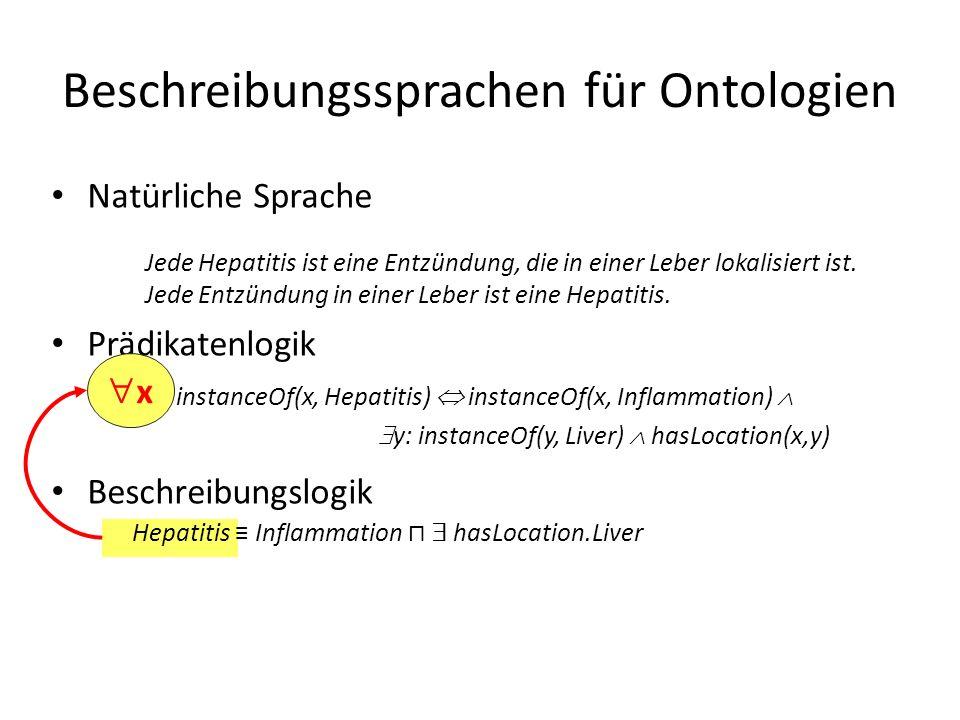 Beschreibungssprachen für Ontologien