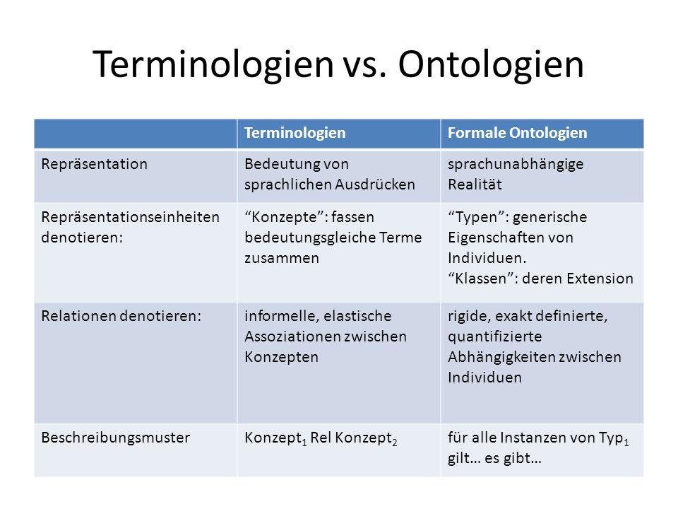 Terminologien vs. Ontologien
