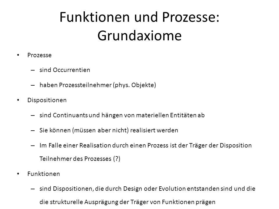Funktionen und Prozesse: Grundaxiome