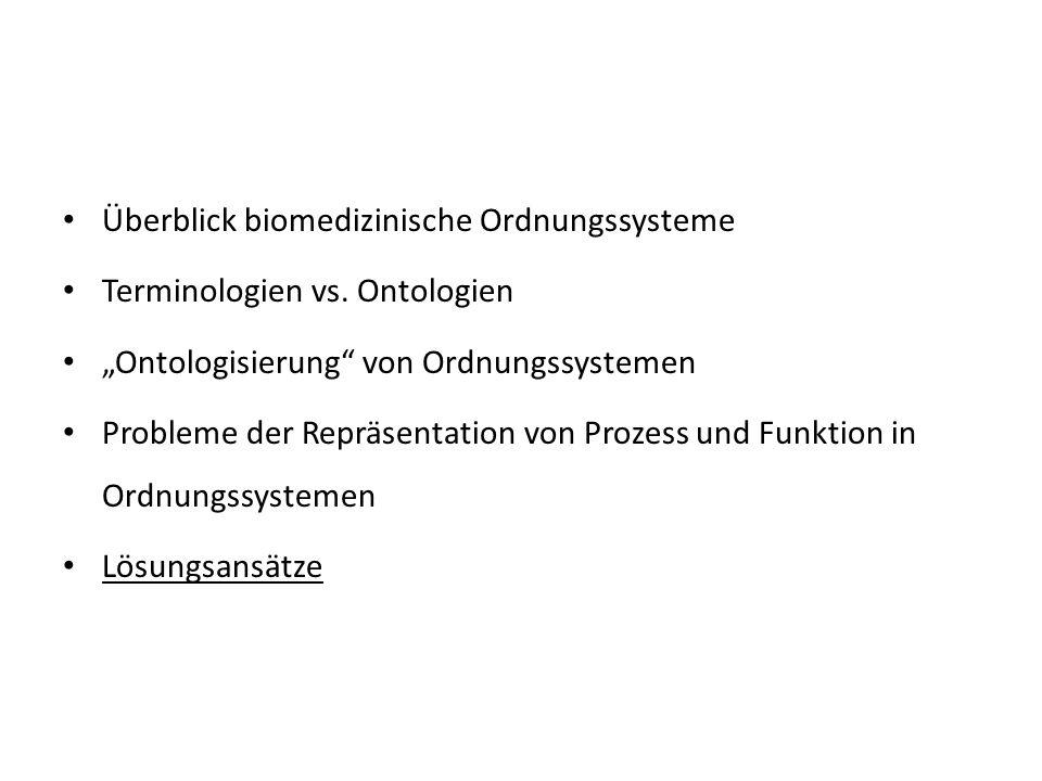 Überblick biomedizinische Ordnungssysteme