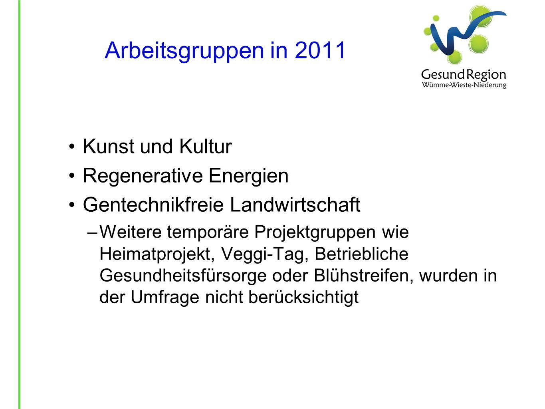 Arbeitsgruppen in 2011 Kunst und Kultur Regenerative Energien