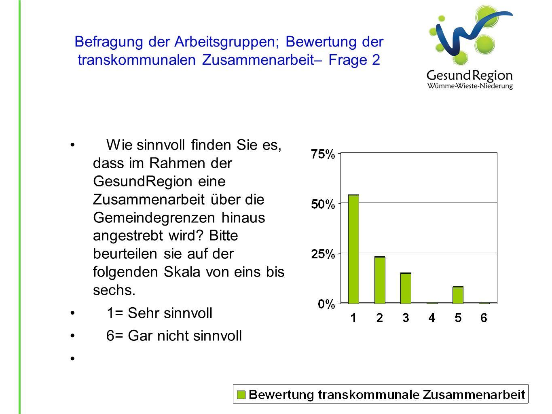 Befragung der Arbeitsgruppen; Bewertung der transkommunalen Zusammenarbeit– Frage 2