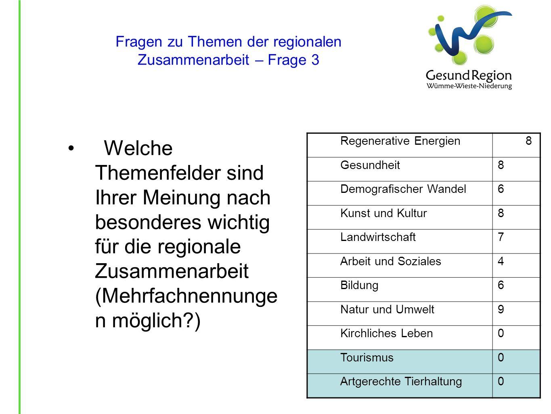 Fragen zu Themen der regionalen Zusammenarbeit – Frage 3
