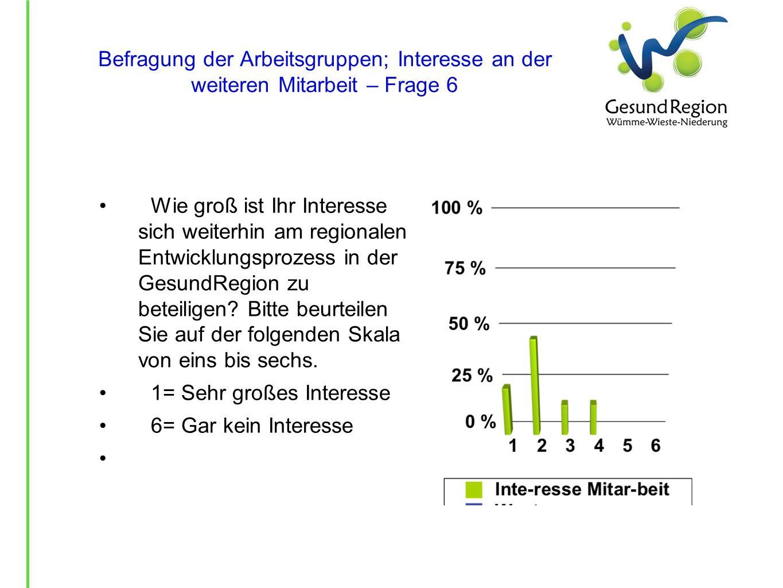 Befragung der Arbeitsgruppen; Interesse an der weiteren Mitarbeit – Frage 6