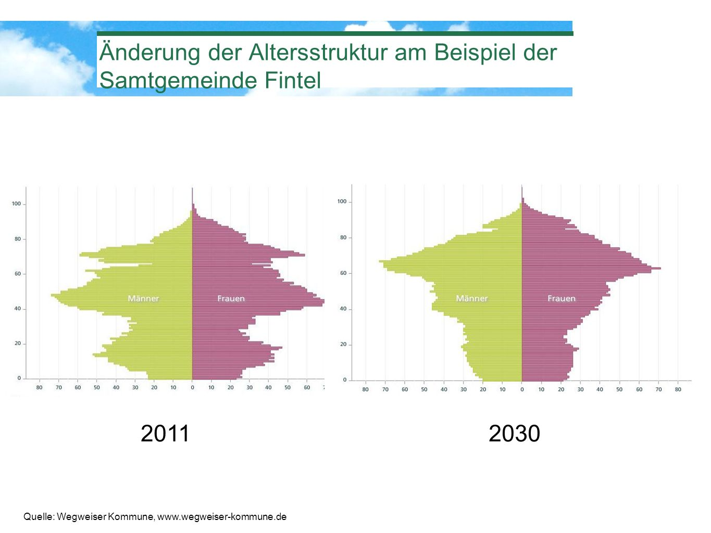 Änderung der Altersstruktur am Beispiel der Samtgemeinde Fintel