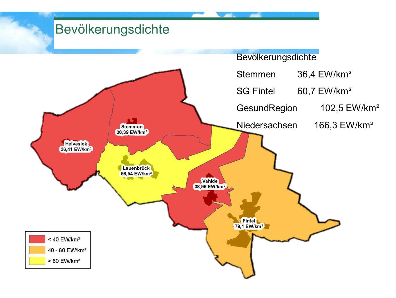 Bevölkerungsdichte Bevölkerungsdichte Stemmen 36,4 EW/km²