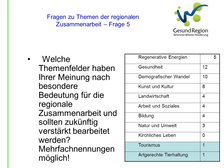 Fragen zu Themen der regionalen Zusammenarbeit – Frage 5