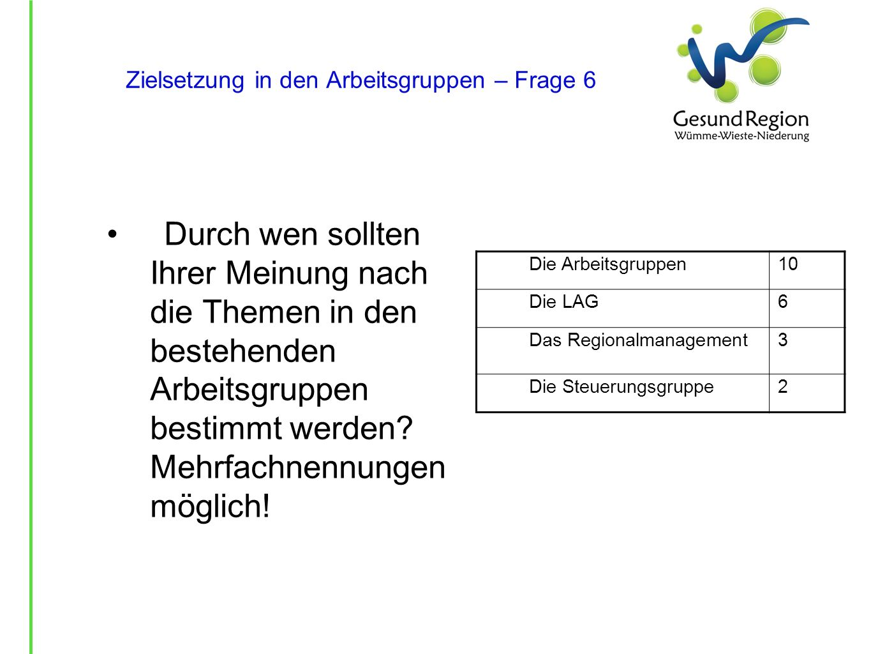 Zielsetzung in den Arbeitsgruppen – Frage 6