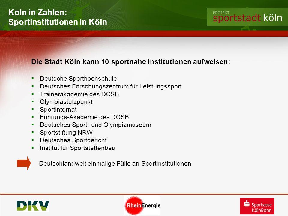 Sportinstitutionen in Köln