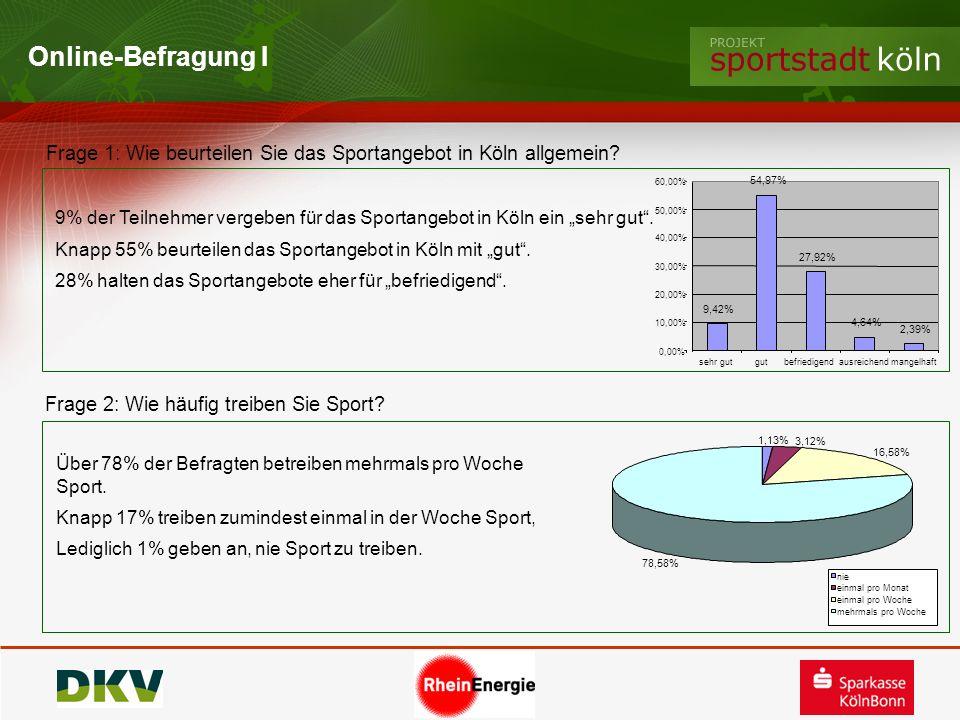 Online-Befragung I Frage 1: Wie beurteilen Sie das Sportangebot in Köln allgemein 60,00% 54,97%